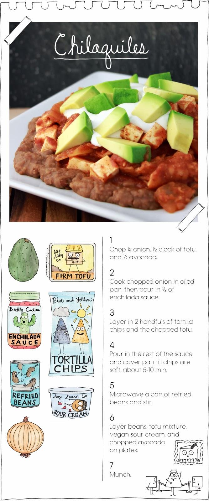 The Vegan Stoner, Chilaquiles Tofu easy mexican vegan food